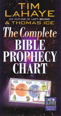 Complete Bible Prophecy Chart web